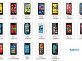 All Nokia Lumia